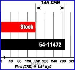 AFe Magnum Force Cold Air Intake Kit For 07-10 BMW 335i 335ix E90 E92 E93 3.0L