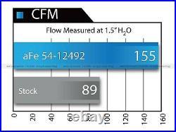 AFe Magnum Force Cold Air Intake Kit For 09-14 VW Jetta Golf 2.5L 54-12492