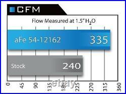 AFe Magnum Force Cold Air Intake Kit For 2011-2021 Challenger Charger 5.7L V8