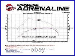 AFe Magnum Force Cold Air Intake Kit For 2014-2018 Ram 1500 3.0L V6 EcoDiesel
