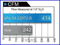 AFe Magnum Force Cold Air Intake Kit For 2017-2019 Ford F150 3.5L V6 EcoBoost