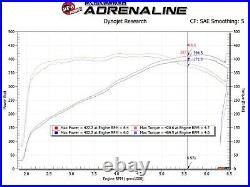 AFe Magnum Force S2 Cold Air Intake For 14-19 Chevy Corvette C7 Stingray 6.2L V8